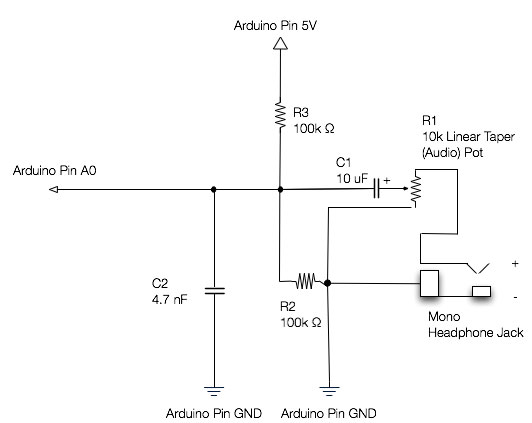 Frequency Analyzer schematic