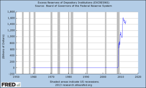 excess_reserves