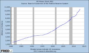 m2_money_supply