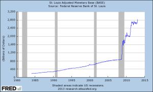monetary_base