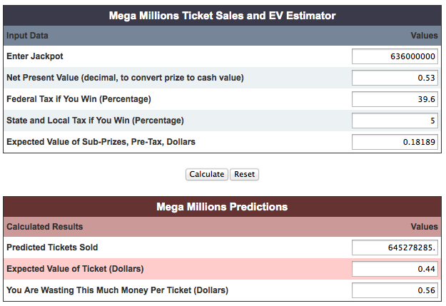 Mega millions expected value on 12/17/2013