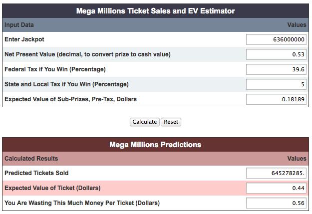 Mega millions expected value on 12/17/2013