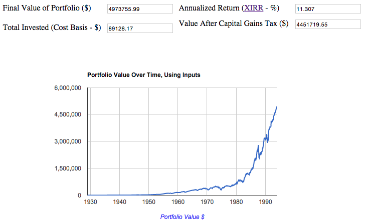 Get rich with stocks: 65 Years of Investing Ending in 1994