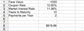 Bond Pricing Calculator Based on Current Market Price and Yield