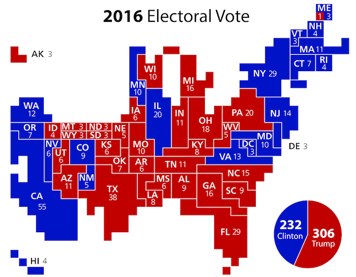 2016 Electoral College Vote Allocation for Faithless Electors Article