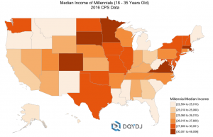 Median millennial income per state in 2015