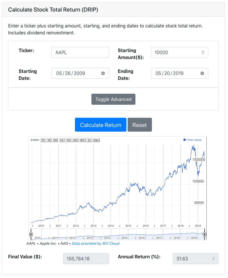 Stock Total Return And Dividend Calculator